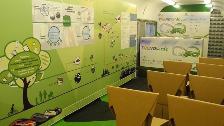 Mobilità sostenibile, Formaperta e la Rete 100%Campania a bordo del Treno Verde di Legambiente
